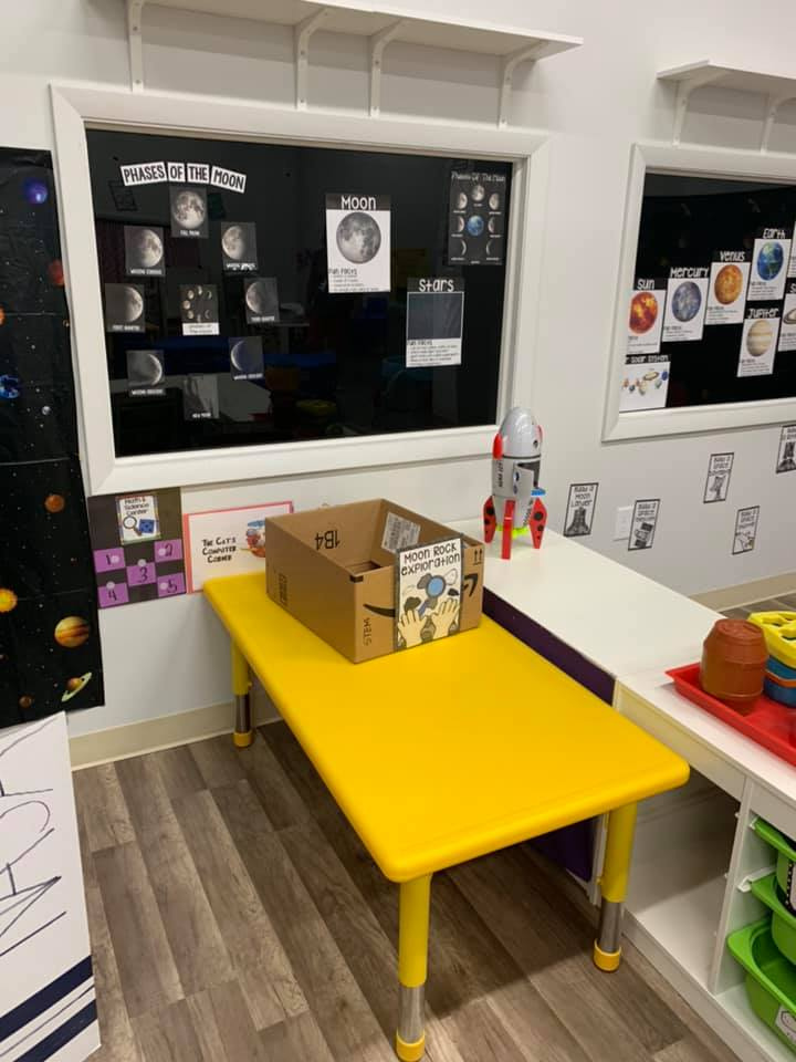 Doing a Space Camp Theme For Your Classroom