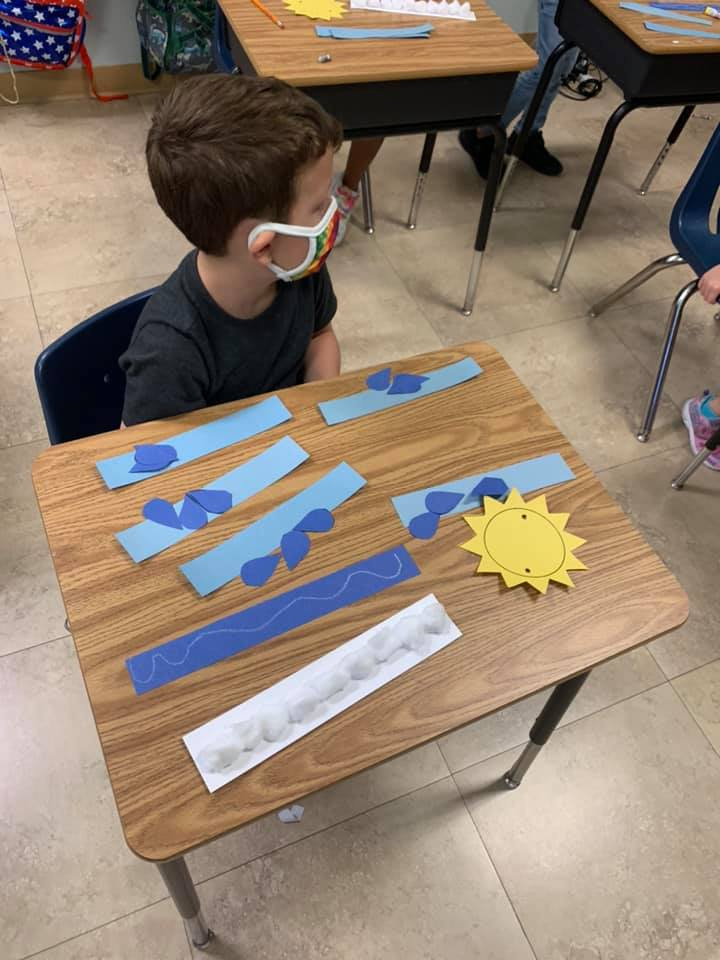 Water Cycle Crafts