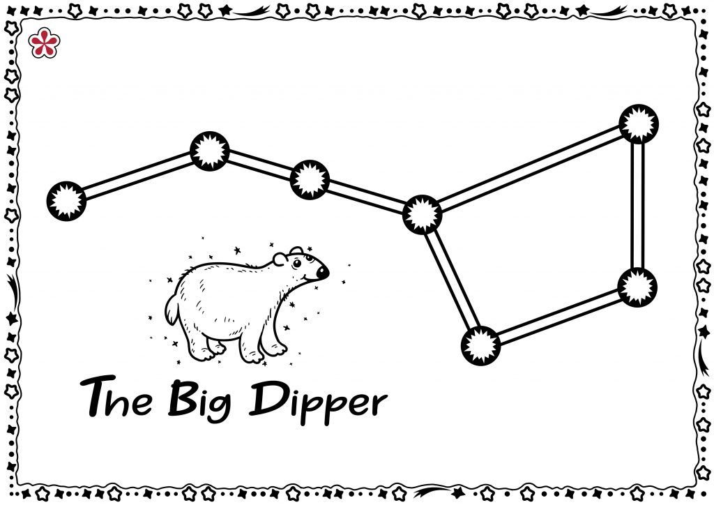 The Big Dipper Constellation Templates for Kids