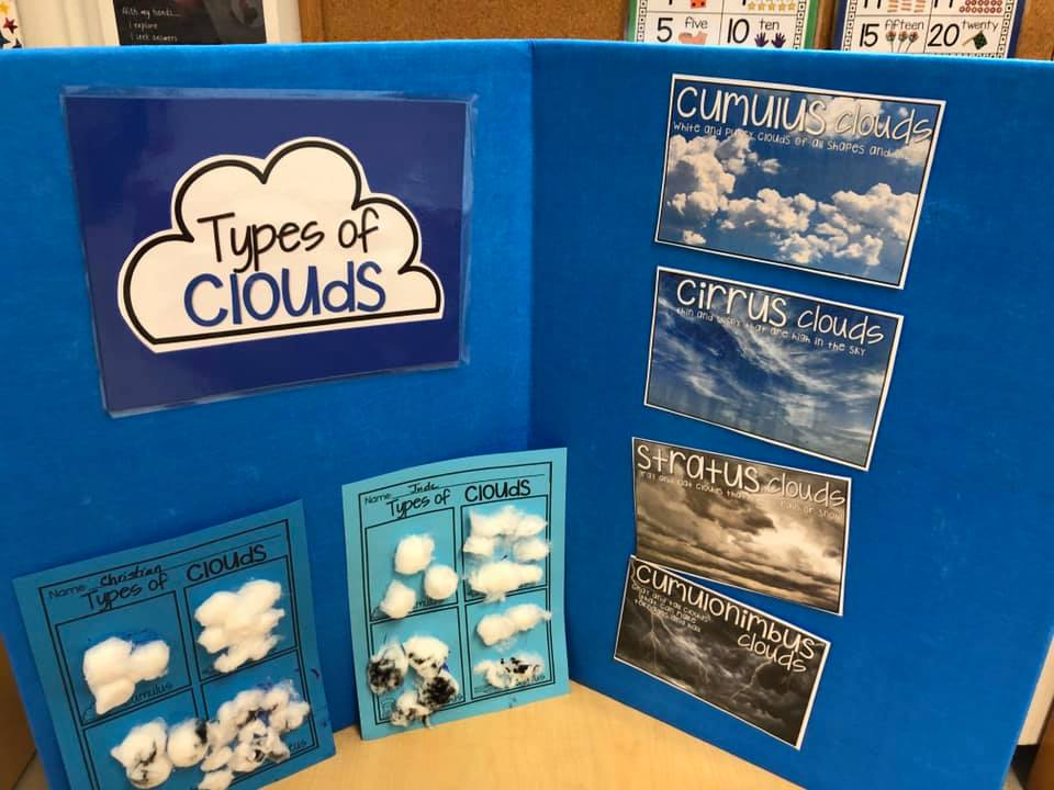 Weather Theme For Preschool: Cloud Activities