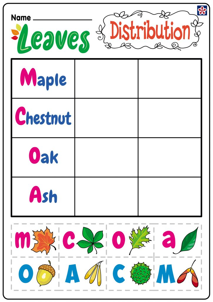 Leaves Distribution Worksheet