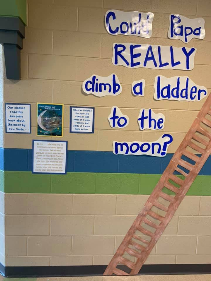 Phases of the Moon for First Grade