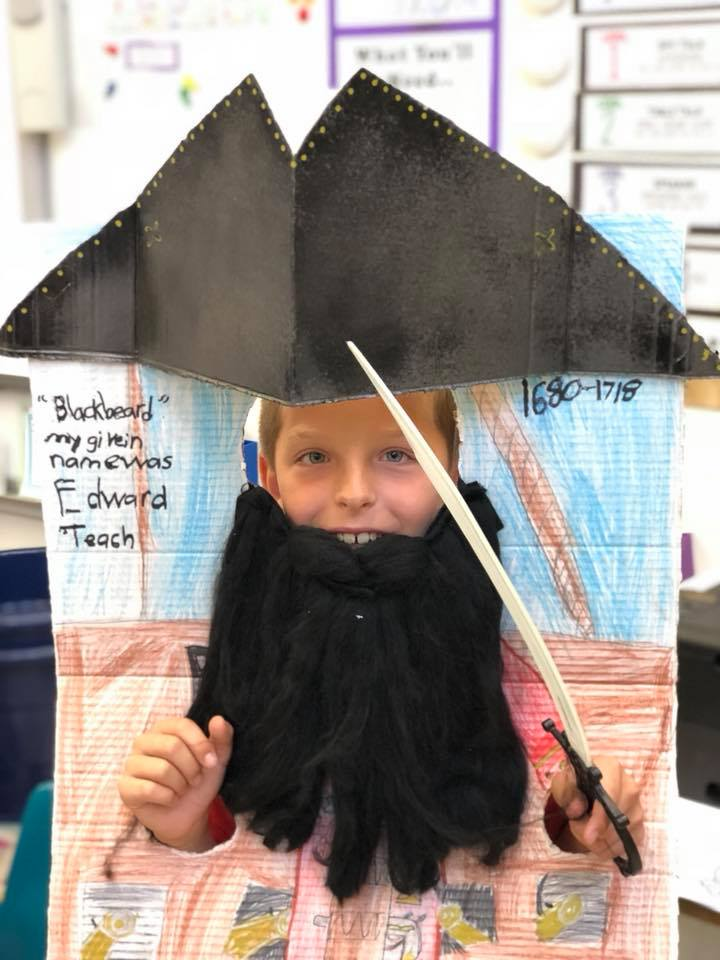 3rd Grade Year-End Project Focuses on Influential People in History