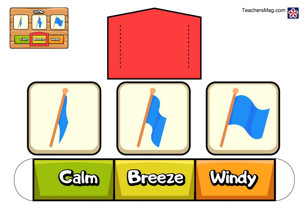 My Weather Station: wind