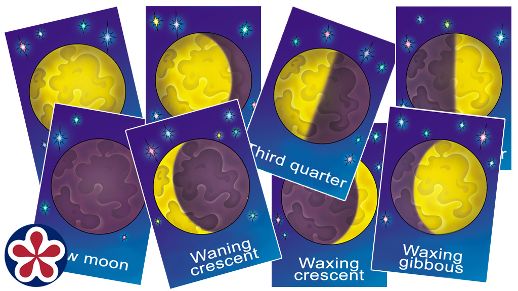 Printables of Moon Phases