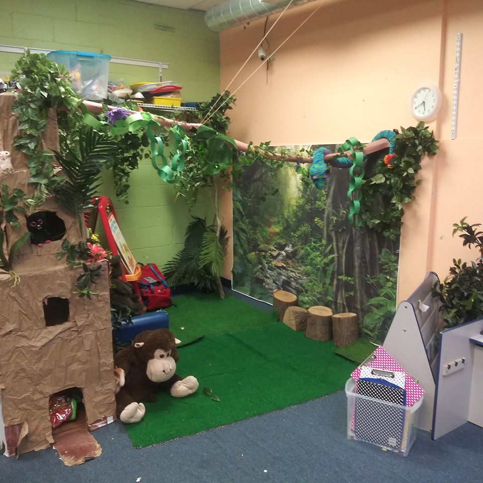 Rainforest and Desert Habitat Theme for the Classroom