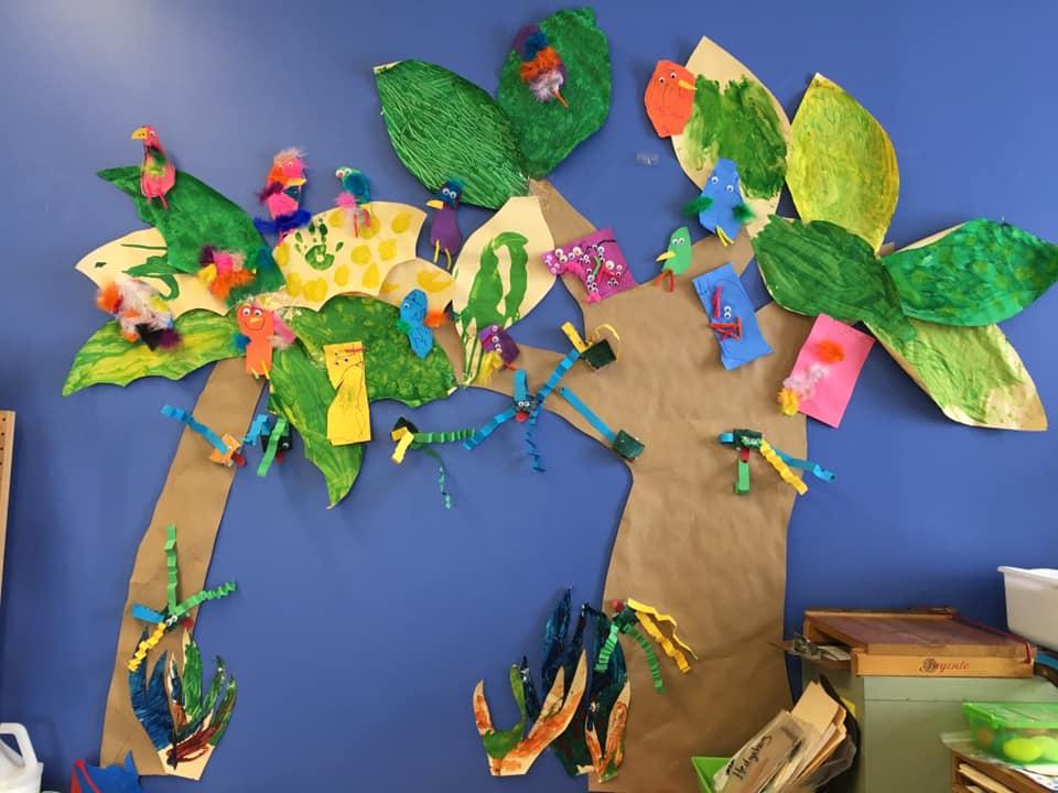 Classroom Rainforest Theme Decoration Activity