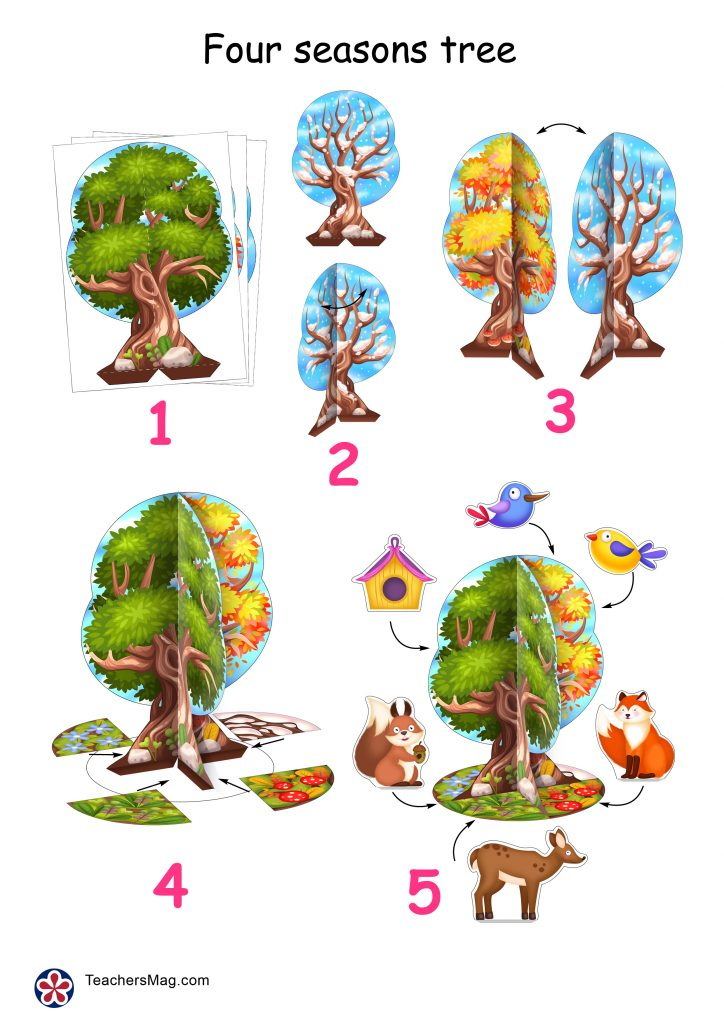 Four Seasons Tree Template Instruction