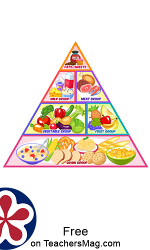 Food Pyramid Stacking Activity For Kids Teachersmag Com