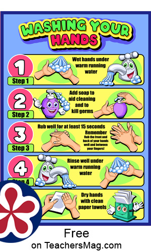 Free Printable Posters About Washing Our Hands