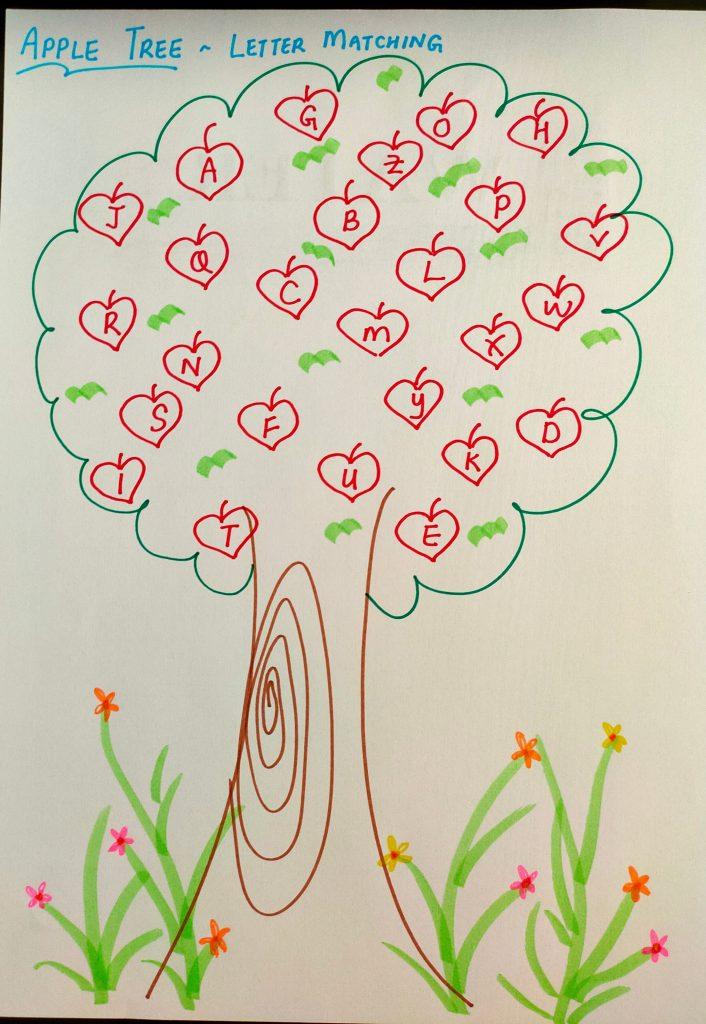 Apple Tree - Alphabet Matching Activity